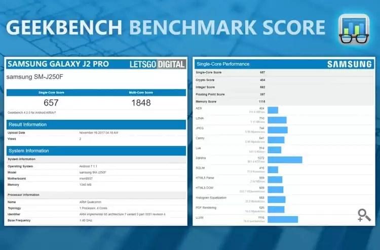 Galaxy J2 Pro 2018 aparece em página oficial Samsung e no GeekBench 2