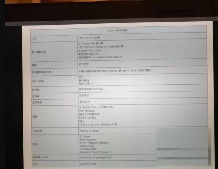 O novo flagship sem Bezels da Sony tem as especificações reveladas 1