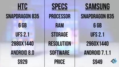 Duelo de titãs: HTC U11 + vs Galaxy Note 8 em teste de velocidade 1
