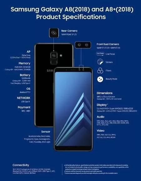 Samsung apresenta o Galaxy A8 (2018) e A8 + (2018) com ecrã infinito e dupla câmara frontal 3