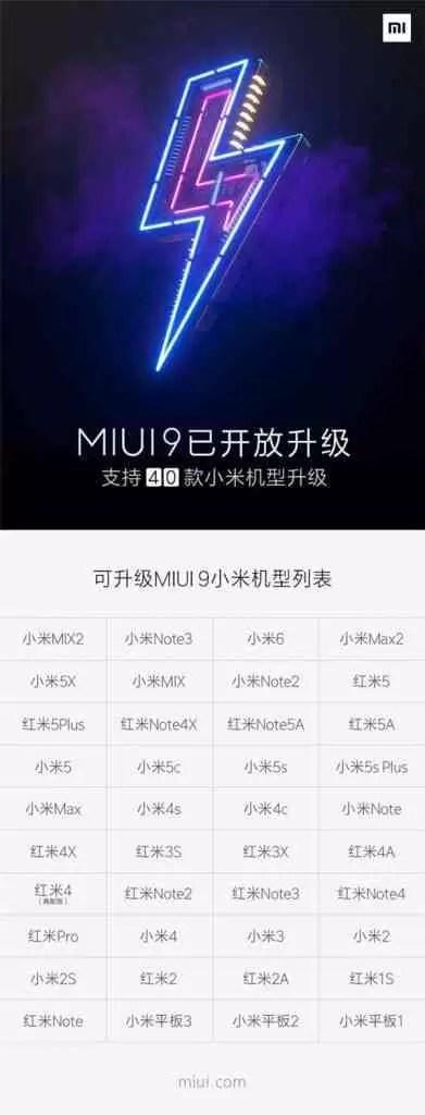 MIUI 9 já esta confirmado para mais de 40 dispositivos Xiaomi 1