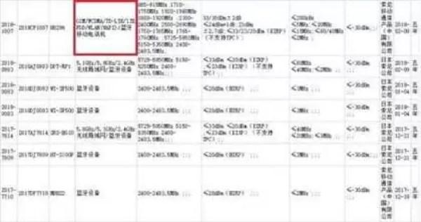 Sony Xperia XZ2 prestes a chegar a mais um mercado 1