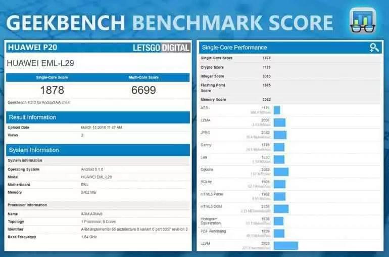 Huawei P20 aparece em teste de benchmark a correr o Android 8.1 1
