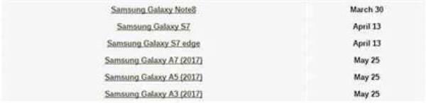 Reveladas datas de lançamento do Oreo para o Note 8, séries Galaxy S7 e Galaxy A (2017) image