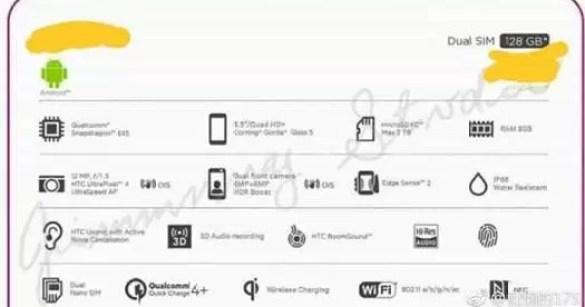 HTC U12 em renders com dupla câmara horizontal e sem Entalhe (Notch) 3