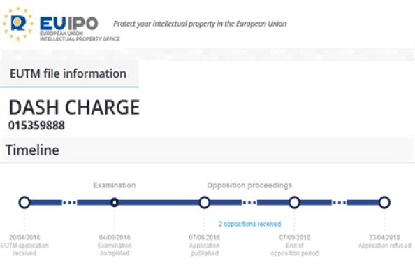 Oneplus vai ter de mudar o nome do Dash Charge 1