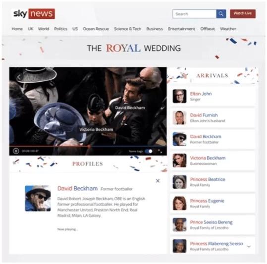 Sky News irá usar tecnologia de reconhecimento facial no Casamento Real Britânico de dia 19 de maio 1