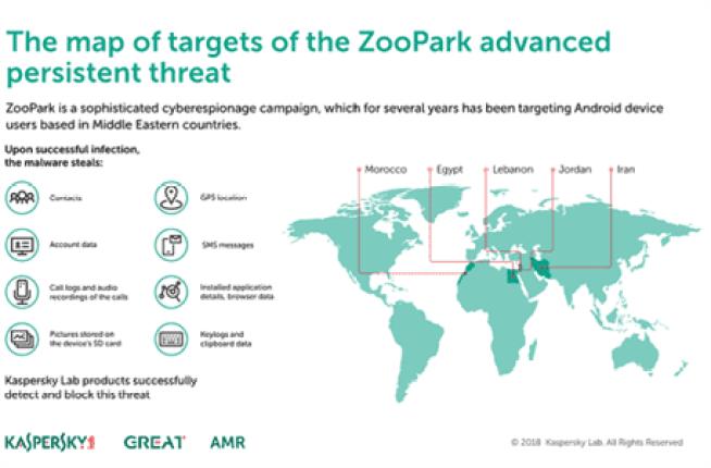 ZooPark: Nova campanha de malware com base em Android disseminada em websites legítimos 1