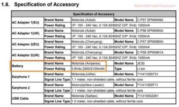 Motorola irá lançar um smartphone Android Go - Moto C2 1