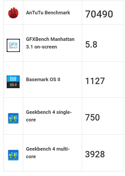 Análise Moto G6 e Moto G6 Plus | Hello (again) Moto! 8