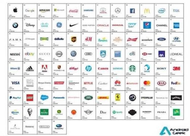 Interbrand: Huawei é a 68ª melhor marca do mundo 4