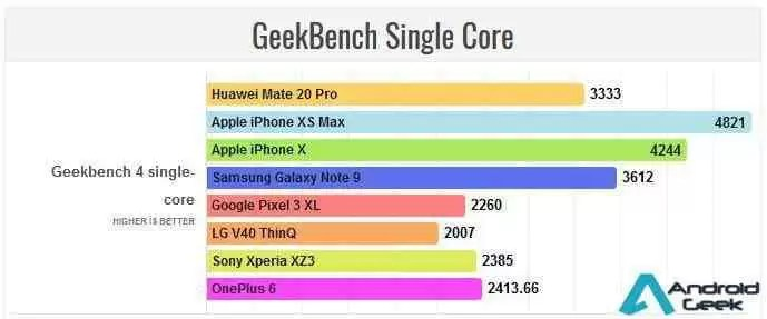 Análise Huawei Mate 20 Pro. O melhor e mais completo Smartphone de sempre 13