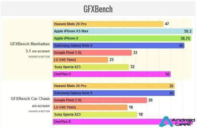 Análise Huawei Mate 20 Pro. O melhor e mais completo Smartphone de sempre 16