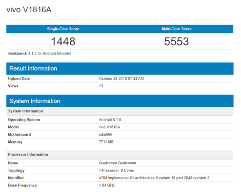 Vivo Geekbench V1816A