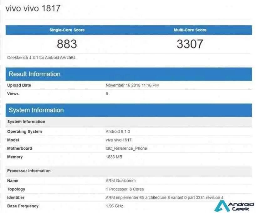 Vivo 1817 aparece no GeekBench, com 2GB de RAM 2