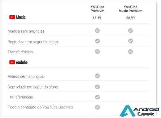 YouTube Music e YouTube Premium chegam a Portugal 1