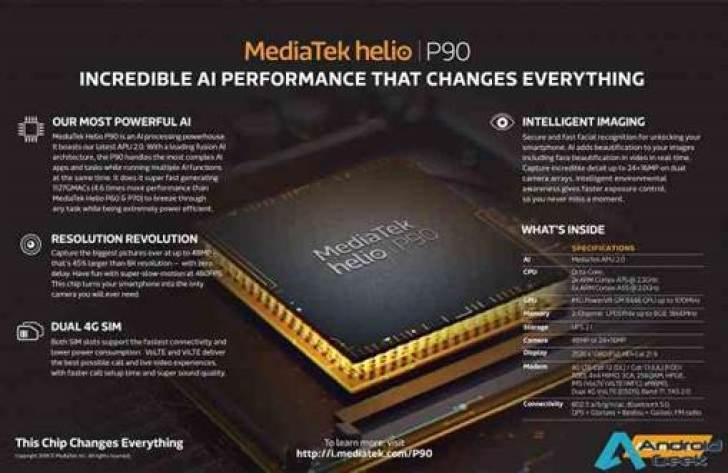 MediaTek lança Helio P90 com melhor IA e CPU ainda mais rápido 3