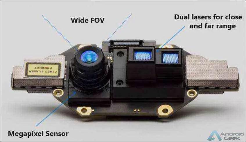 Sabem o que é uma câmara TOF e para que serve? 1