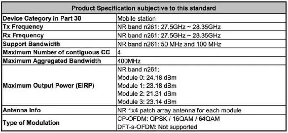 Moto Mod 5G da Motorola passa pela FCC 1