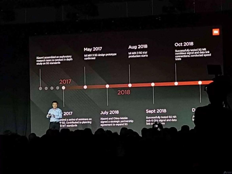 Xiaomi encanta no MWC com um Mi Mix 3 5G a um preço incrivel 4