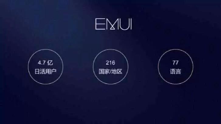 O EMUI da Huawei ultrapassa os 470 milhões de utilizadores ativos diários 1