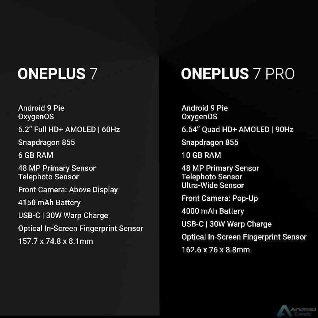 OnePlus 7 e 7 Pro terão resistência à água melhorada, mas sem classificação IP 2