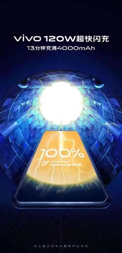 Super FlashCharge de 120 W da Vivo pode alimentar uma bateria de 4.000mAh em 13 minutos! 1