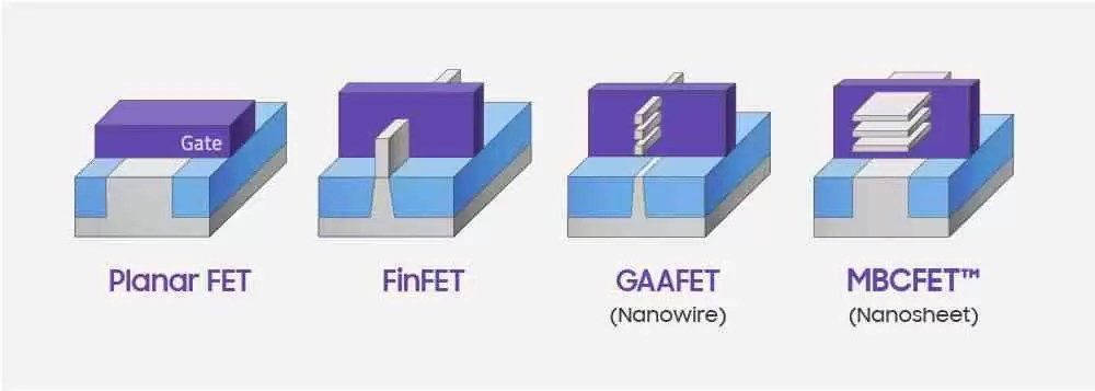 Colaboração entre a Samsung e Synopsys está a evoluir gradualmente 1