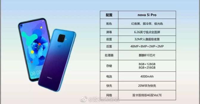 Especificações do Huawei Nova 5i Pro