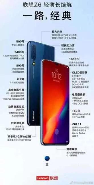 Especificações completas do Lenovo Z6