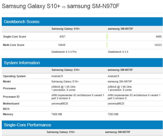 Exynos 9825 do Galaxy Note 10, aparece no GeekBench, superando o Exynos 9820 1