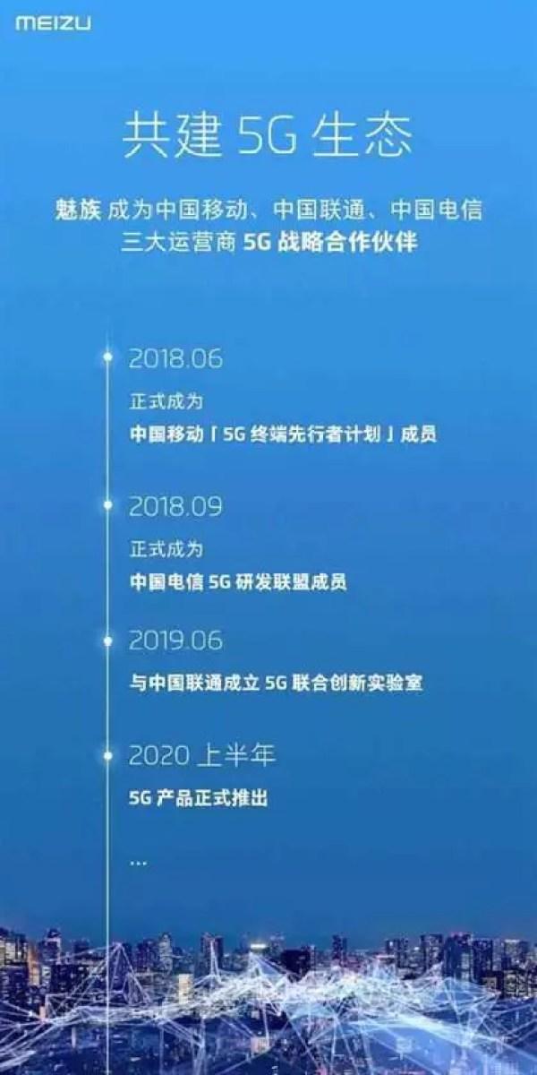 Meizu 5G Smartphone 2020