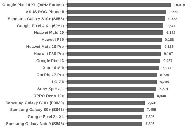 Análise Huawei Mate 30 Pro. O mais esperado FlagShip, chegou! 27
