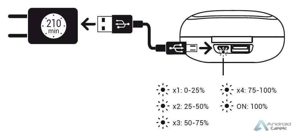 Análise SPC Ebon Goauriculares True Wireless 7