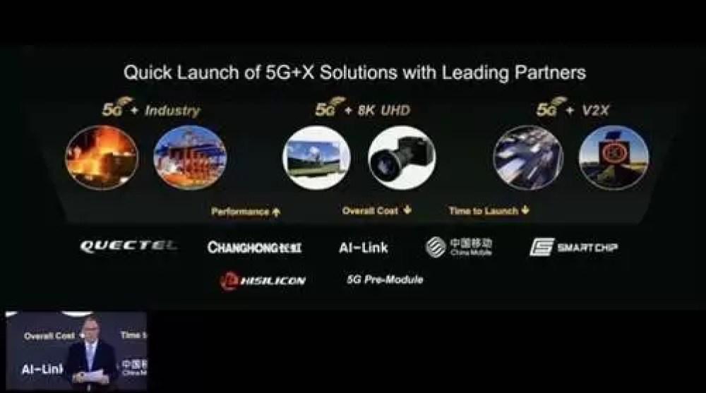 Huawei lança módulos 5G baseados em solução HiSilicon 1