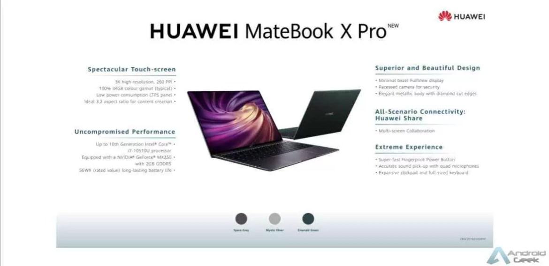 Infográfico: Principais recursos do Huawei MateBook X Pro 2020 1