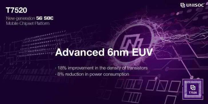 O Unisoc T7520 é o primeiro chipset construído em EUV de 6nm, possui um modem 5G integrado