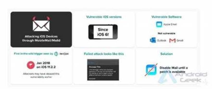 Apple diz que a vulnerabilidade recentemente descoberta no iOS Mail não é um risco iminente 2