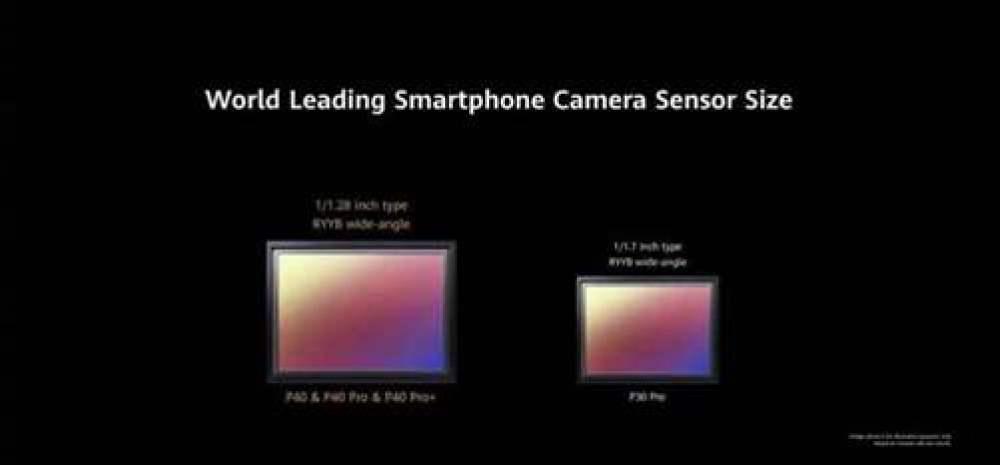 Série Huawei P40: Câmara Ultra Vision tem o maior sensor CMOS 1