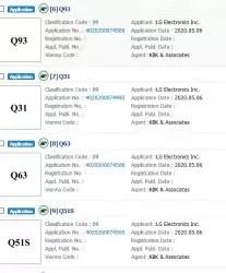 LG regista 13 novos nomes de dispositivos da série Q, onde se incluem uma nova linha Q30 3