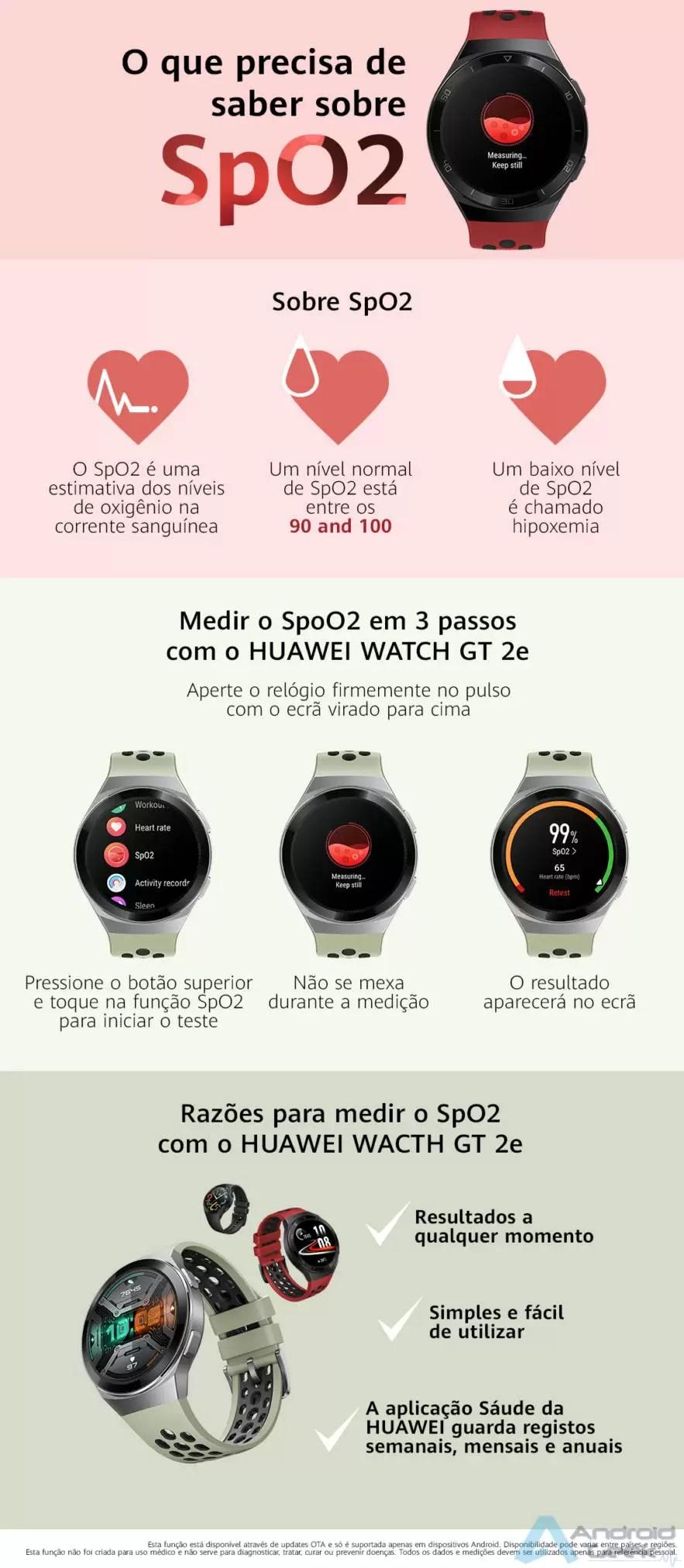 Tudo sobre Monitorização da saturação de oxigénio no sangue (SpO2) nos relógios Huawei 1