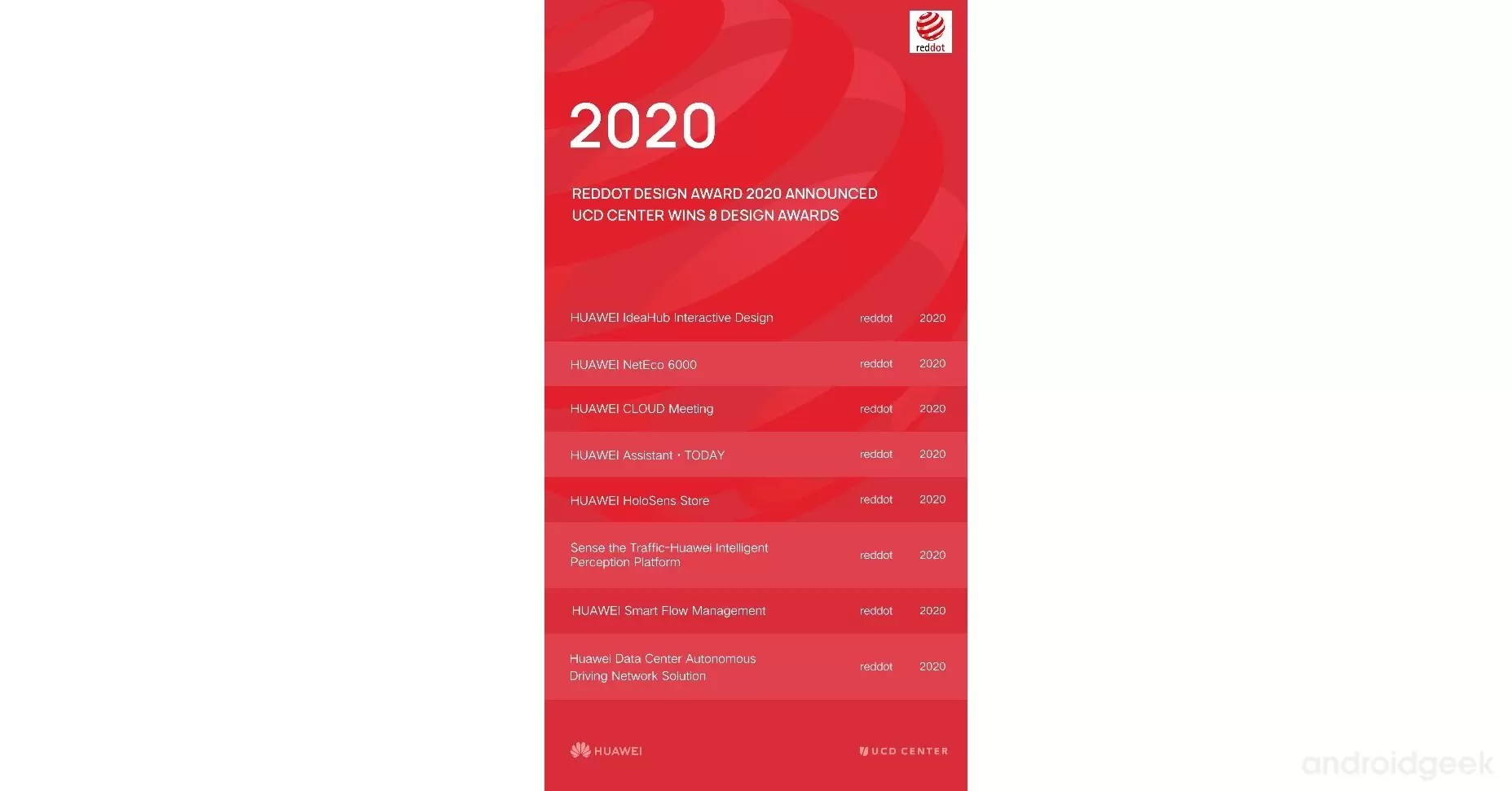 Huawei Assistant ·Today vence prémio Red Dot 2020 2