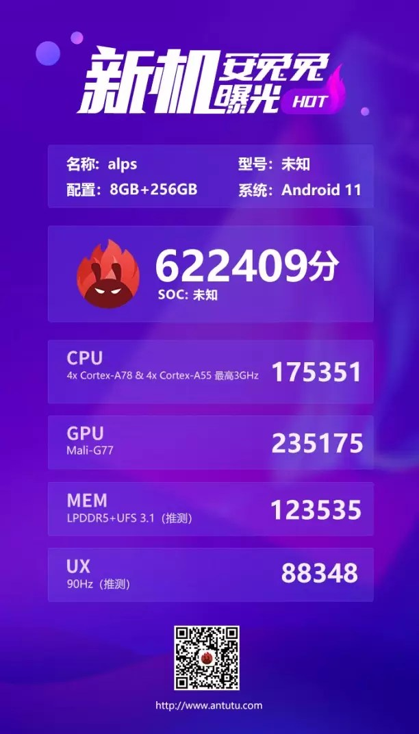 MediaTek Dimensity 6893 AnTuTu Benchmark