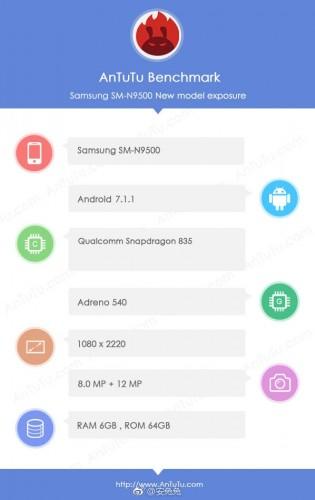Galaxy Note 8 revelados novos benchmarks - AnTuTu / GFXBench 1