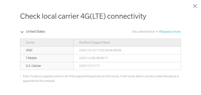 Oneplus 6 Smartphone carrier support