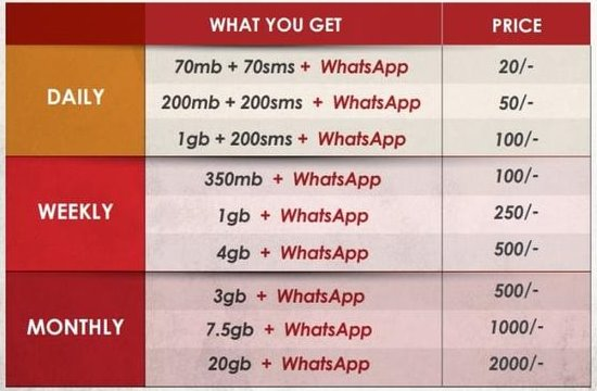 New Safaricom Data Bundles With Free Whatsapp 2018 - Wallpaperzen org