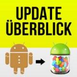 Update-Überblick: Diese Geräte bekommen Android 4.1 und Android 4.2 Jelly Bean