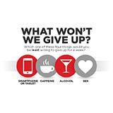 Abhängig: Frauen verzichten lieber auf Sex als auf das Smartphone