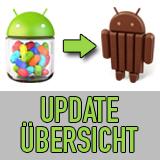 Übersicht: Diese Geräte bekommen ein Update auf 4.4 KitKat