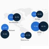 Kaum zu glauben: Europa ist bei mobiler Internetnutzung Schlusslicht